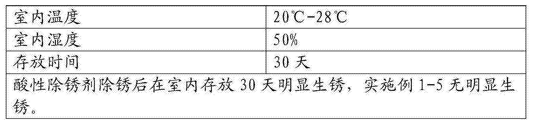Figure CN106381496AD00062