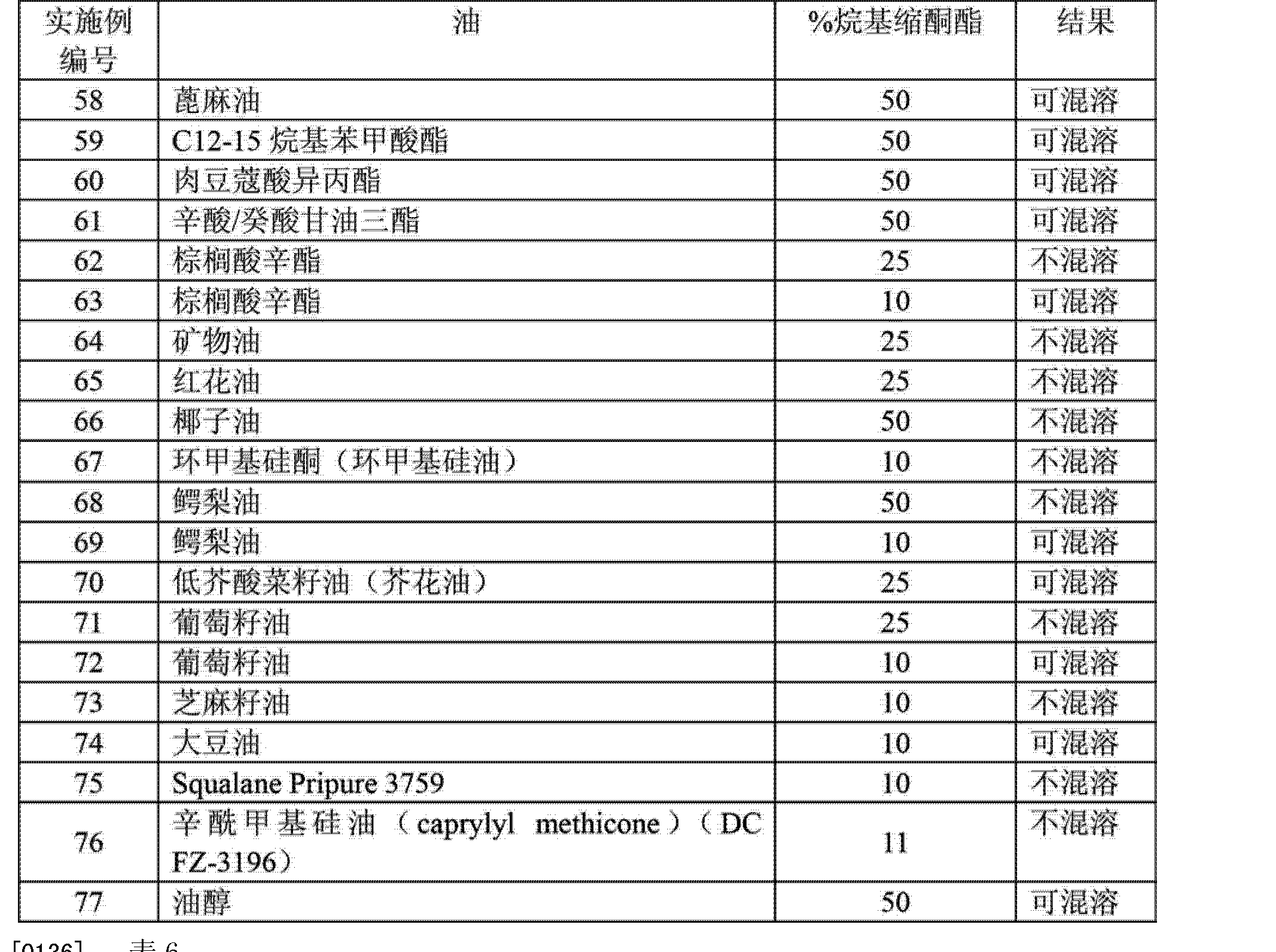 Figure CN102970967AD00251