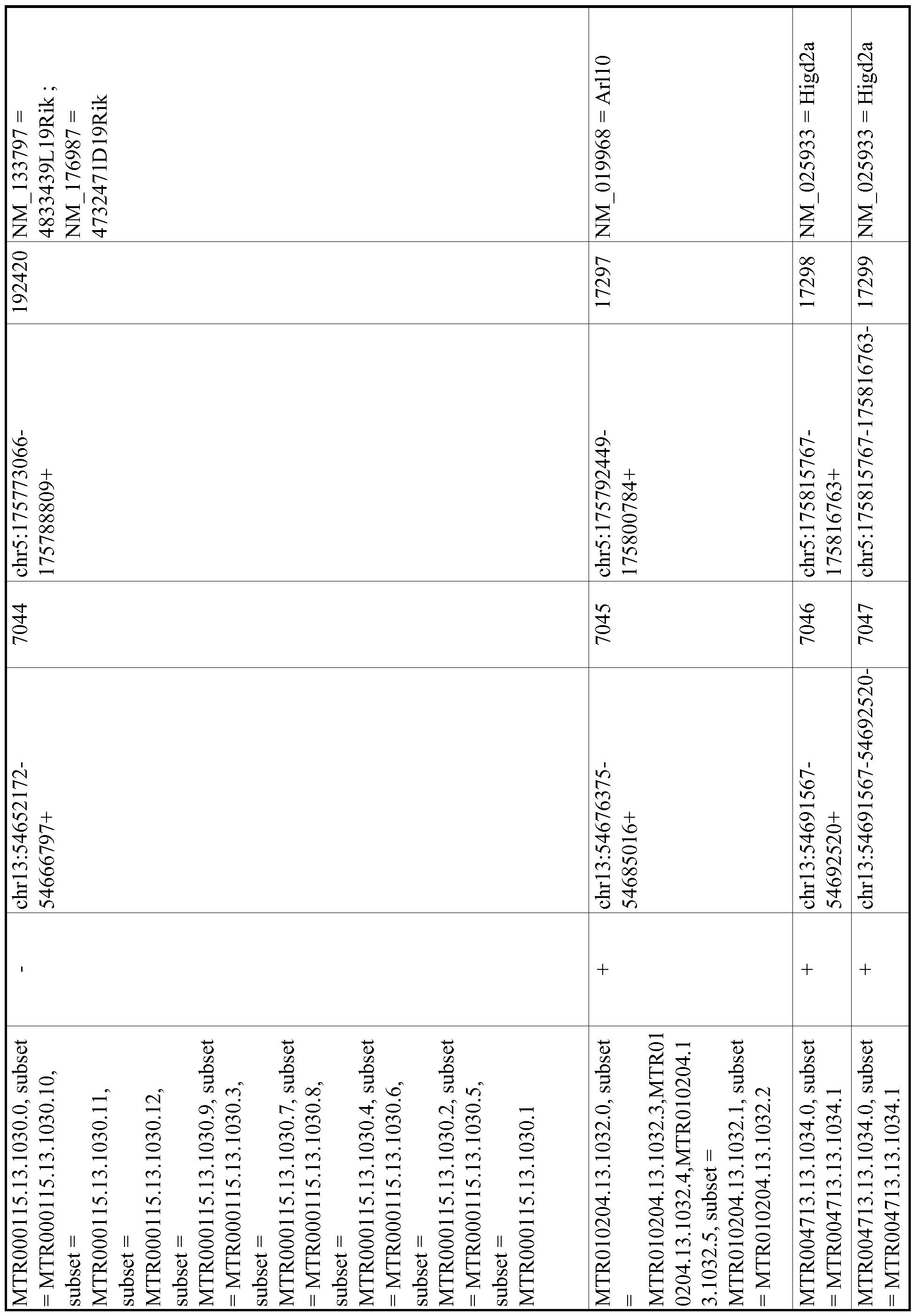Figure imgf001239_0001