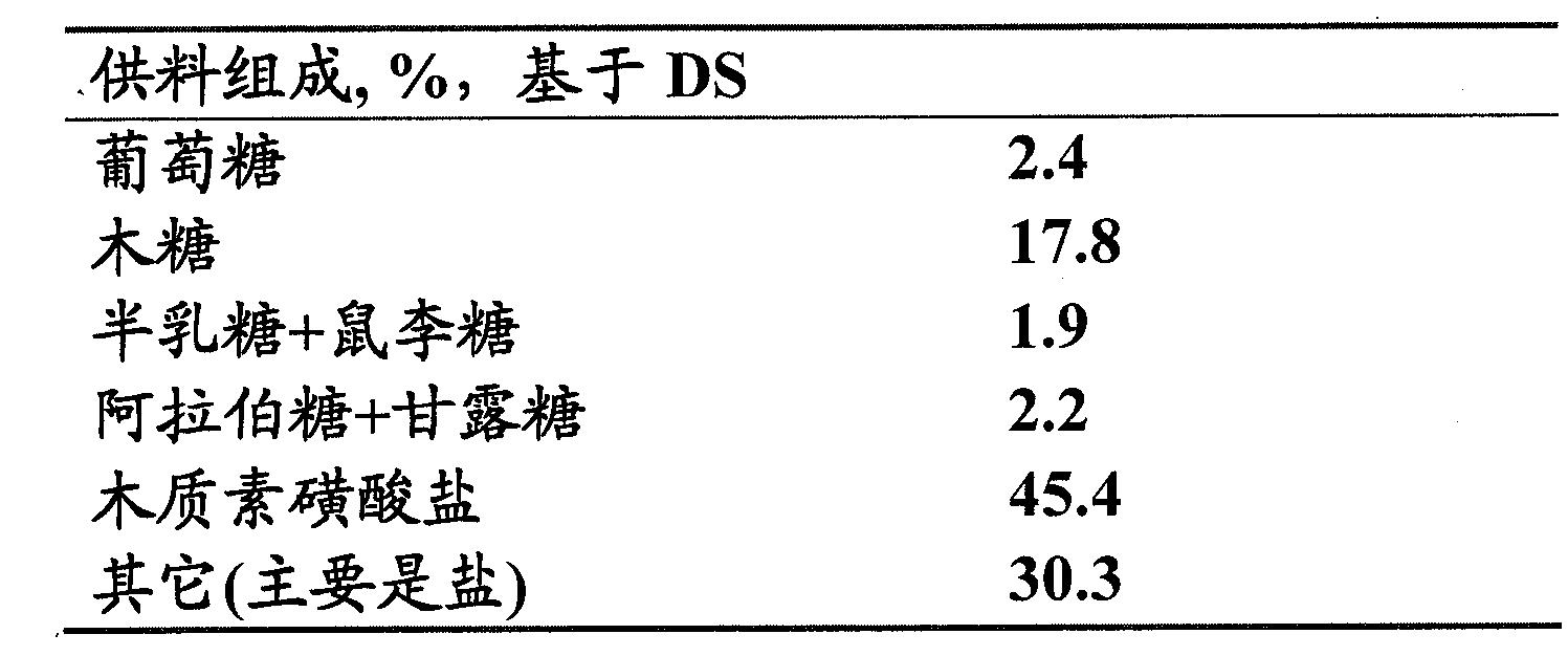 Figure CN102413890AD00202