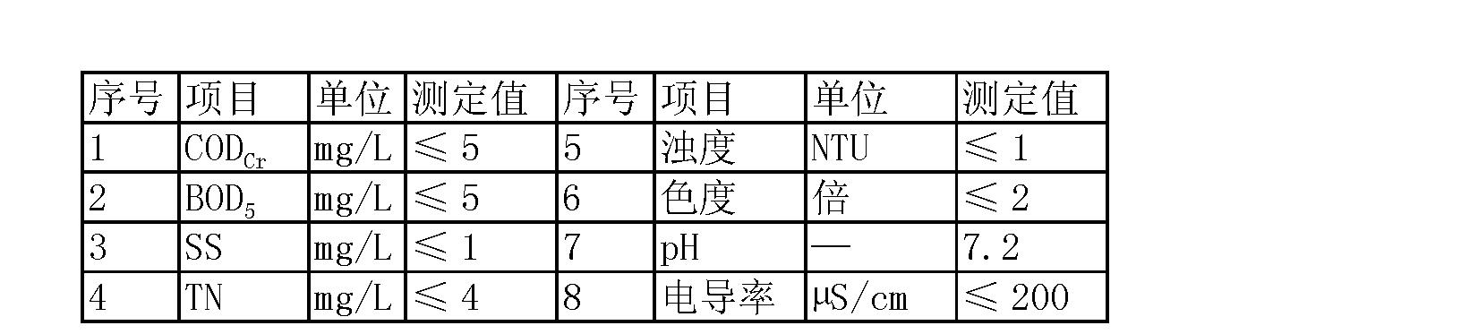 Figure CN102674628BD00121