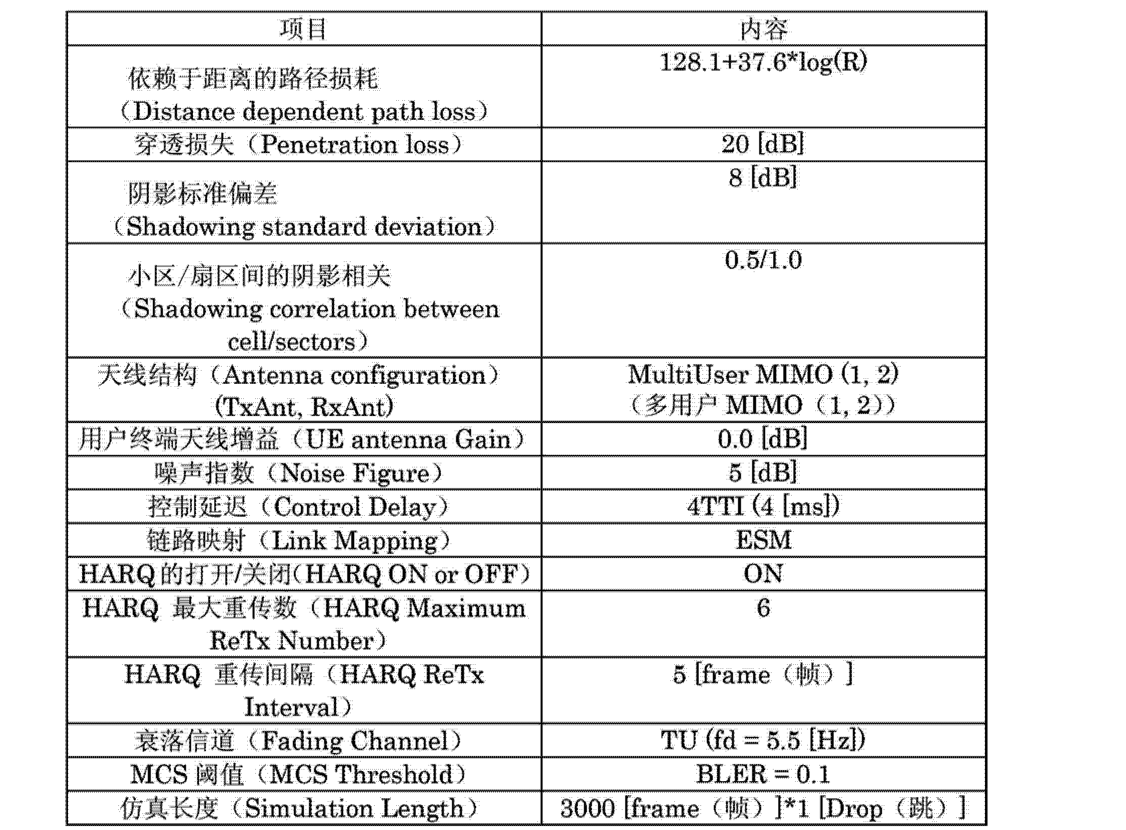 Figure CN102668662AD00091