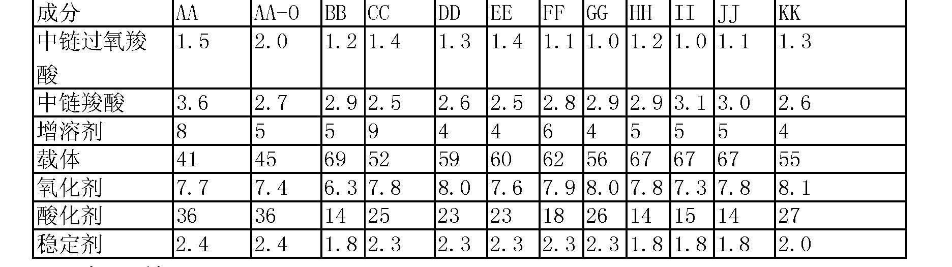 Figure CN1909808BD00443