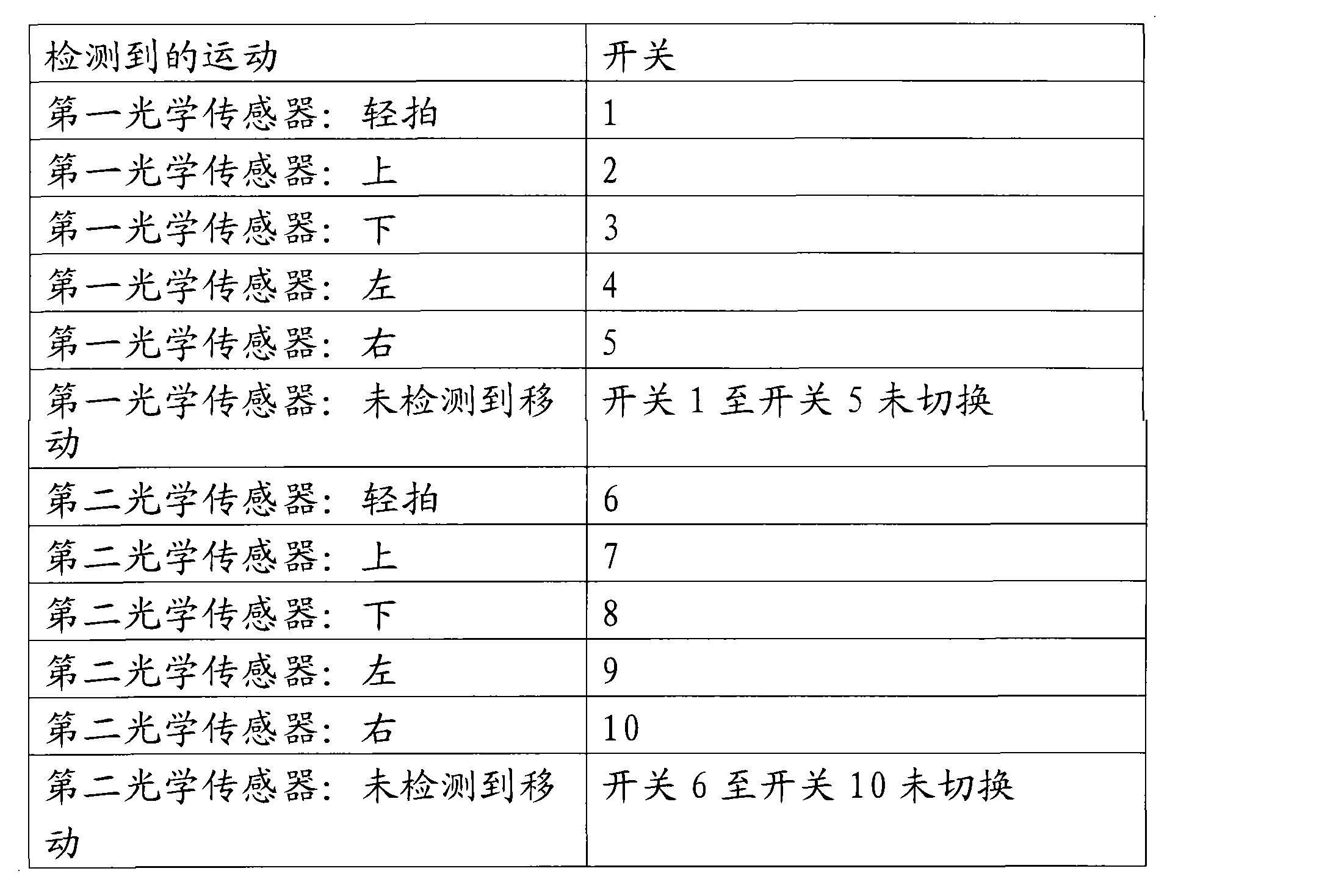 Figure CN103425244AD00121
