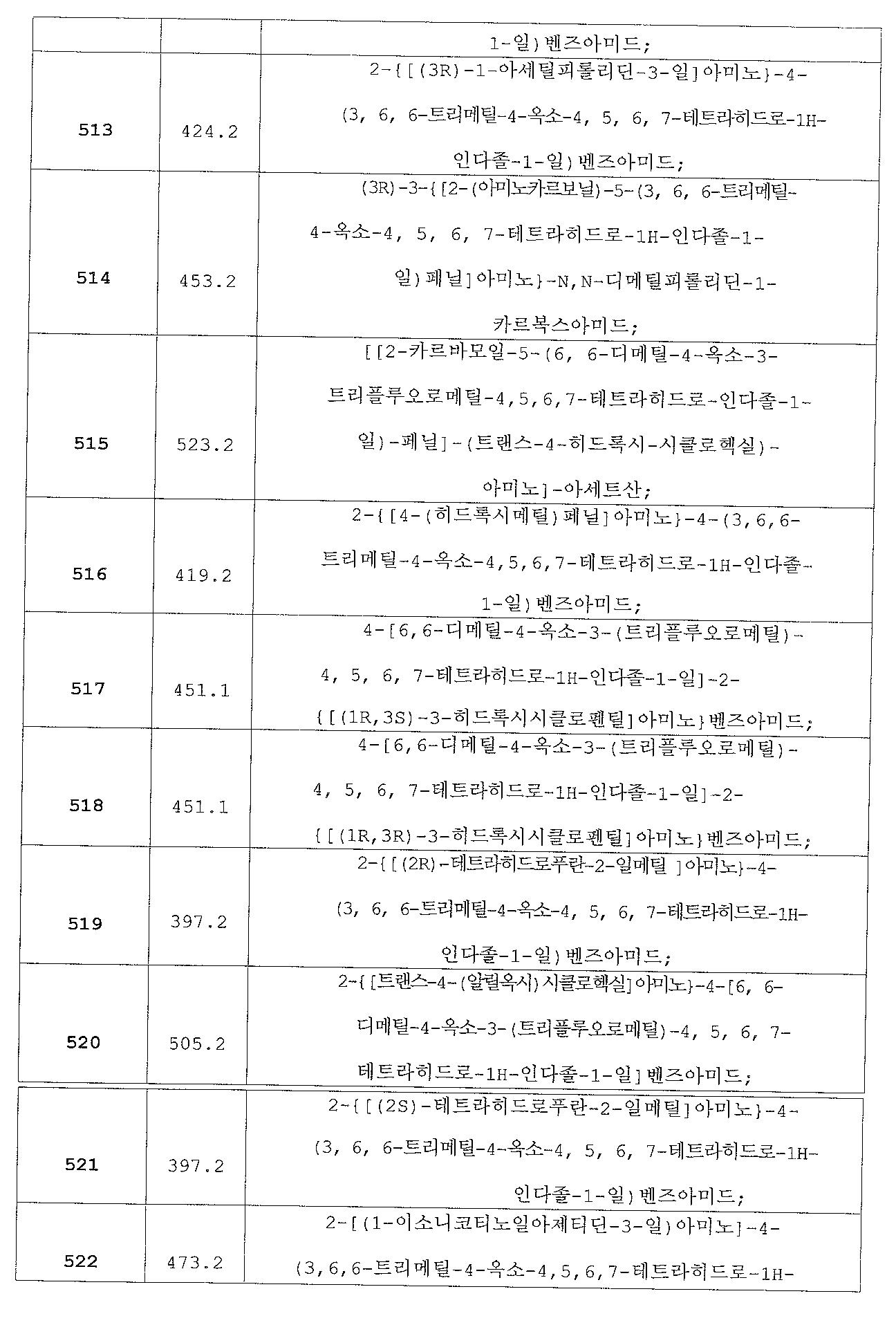 Figure 112013069739518-pat00111