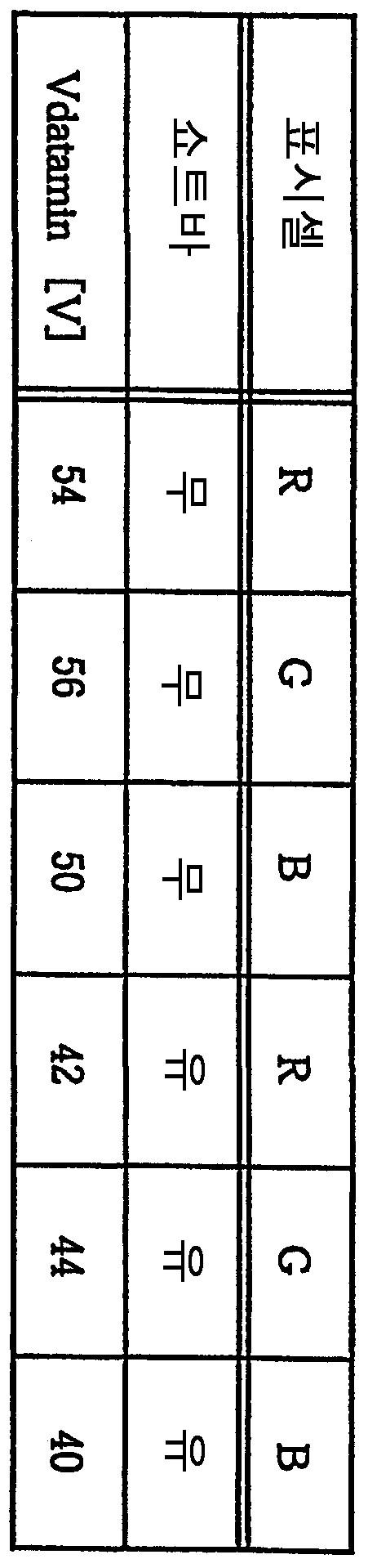 Figure 112008020582144-pat00213