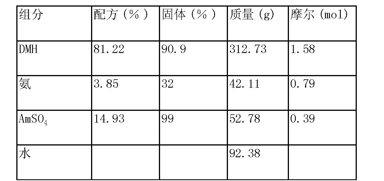 Figure CN104334567AD00203