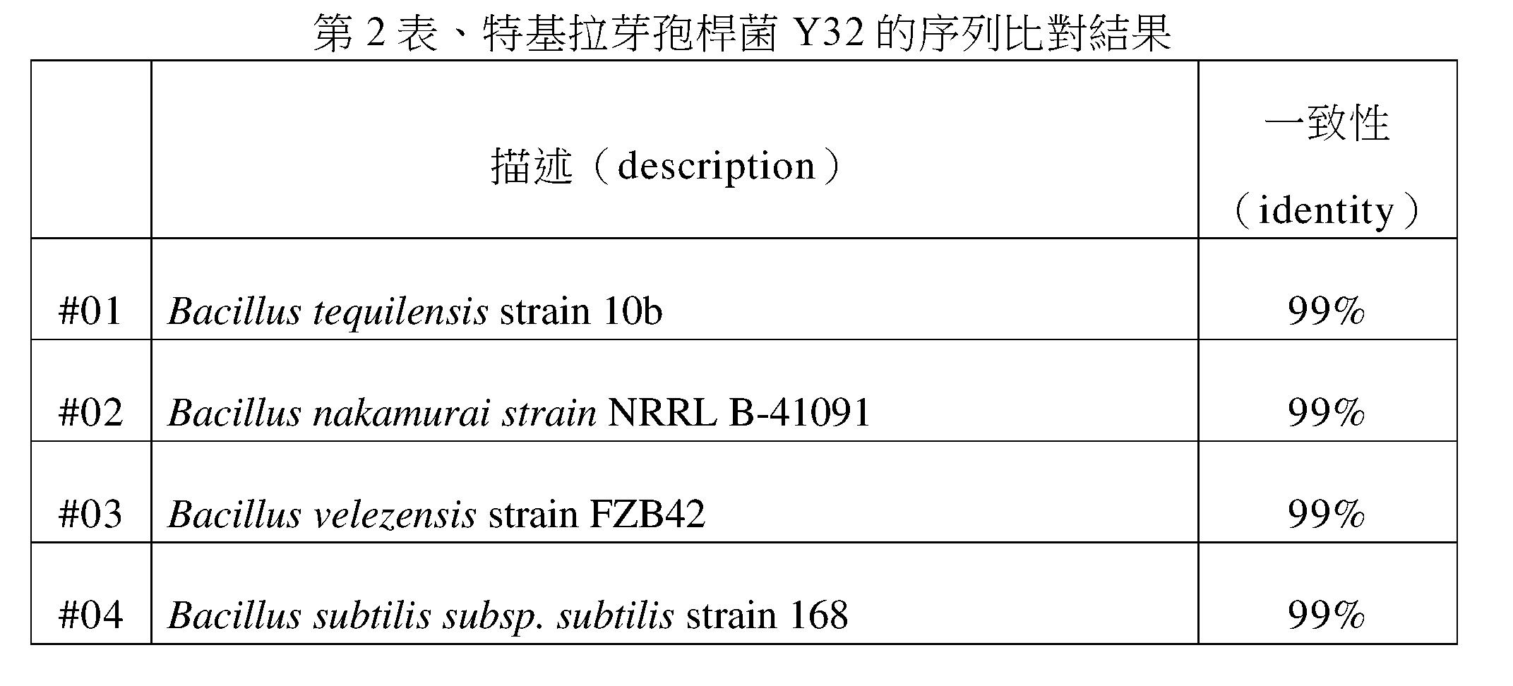 Figure 107145475-A0305-02-0006-3