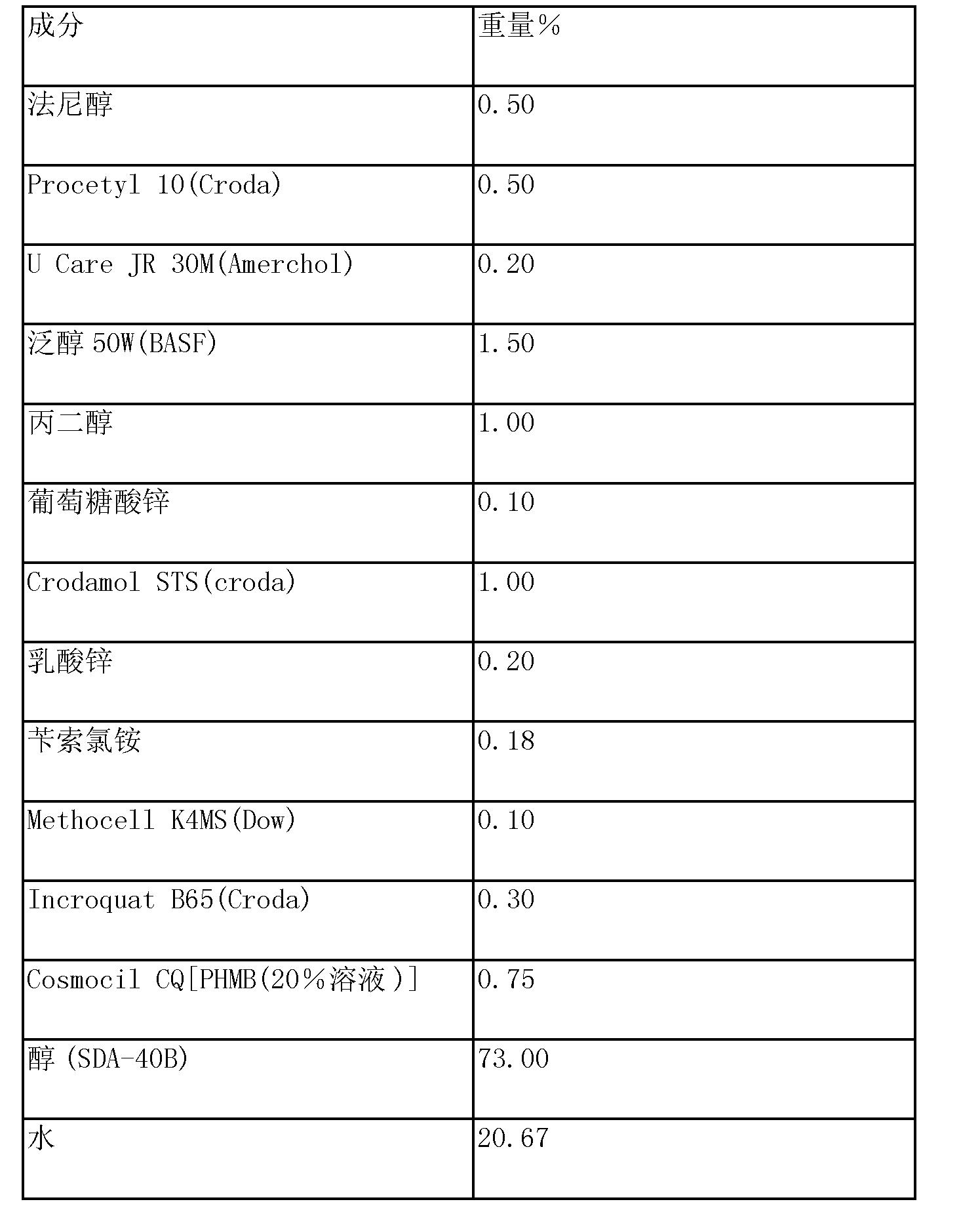 Figure CN101163455BD00231