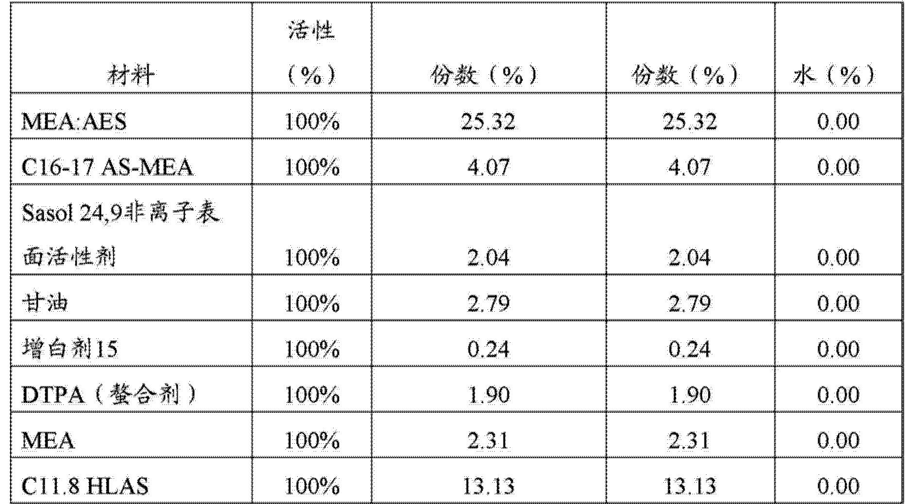 Figure CN103025930BD00702