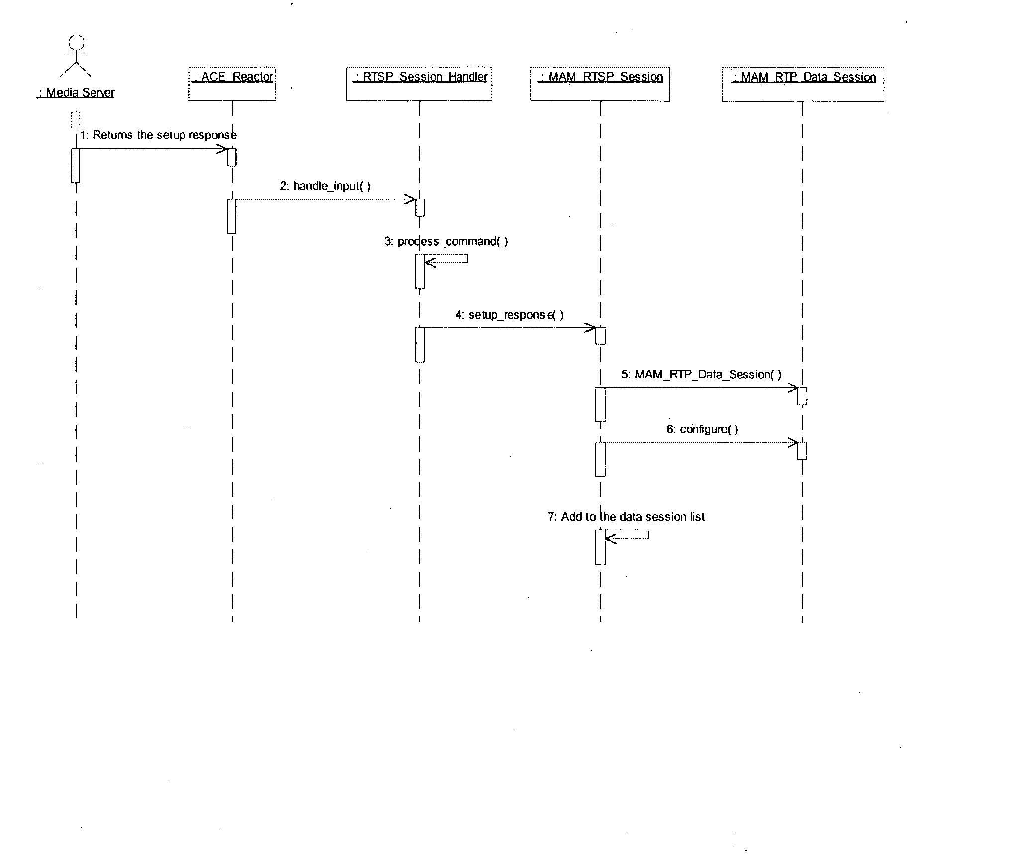 Figure US20030200336A1-20031023-P00030