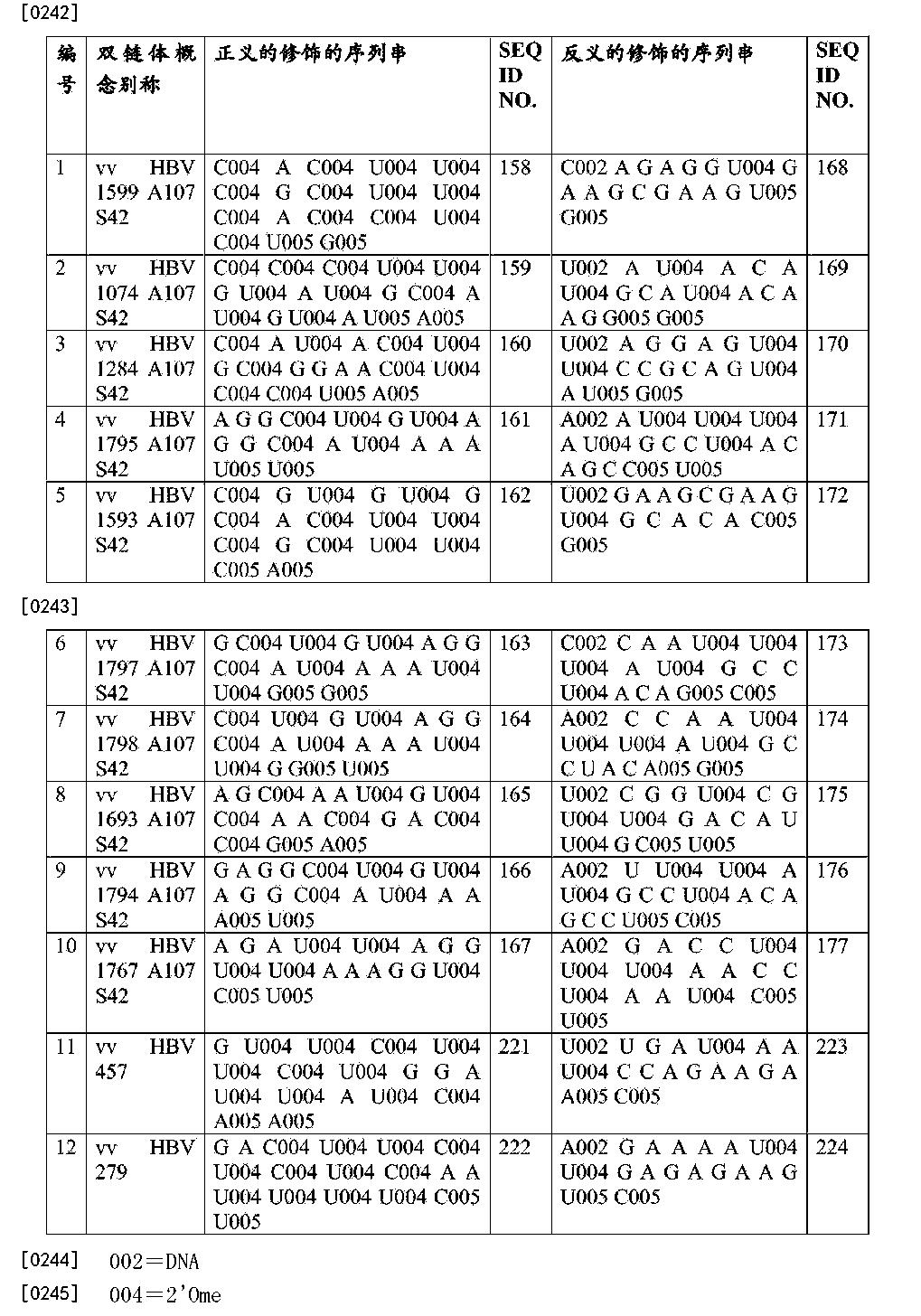 Figure CN105792832AD00371