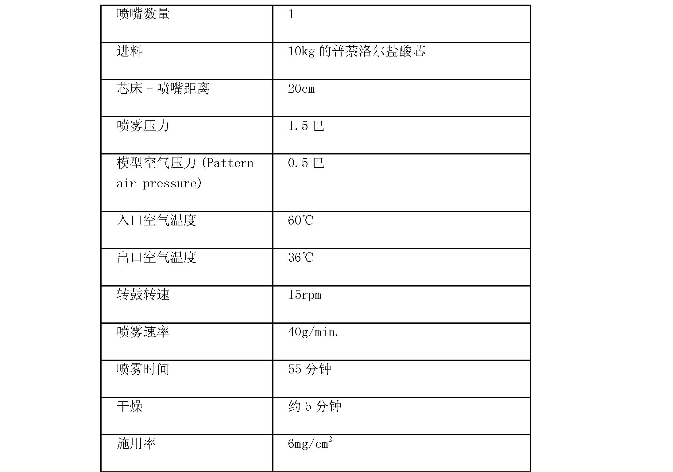 Figure CN101778870BD00331