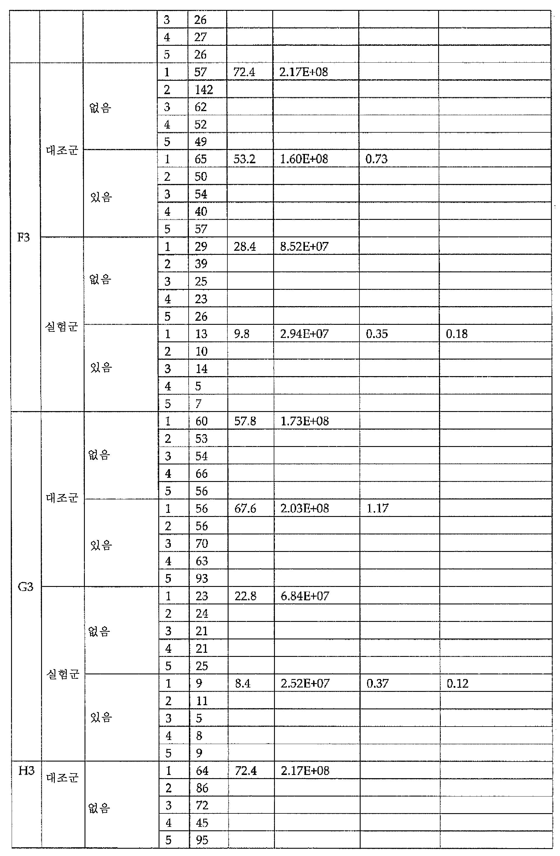Figure 112009042155886-PCT00024