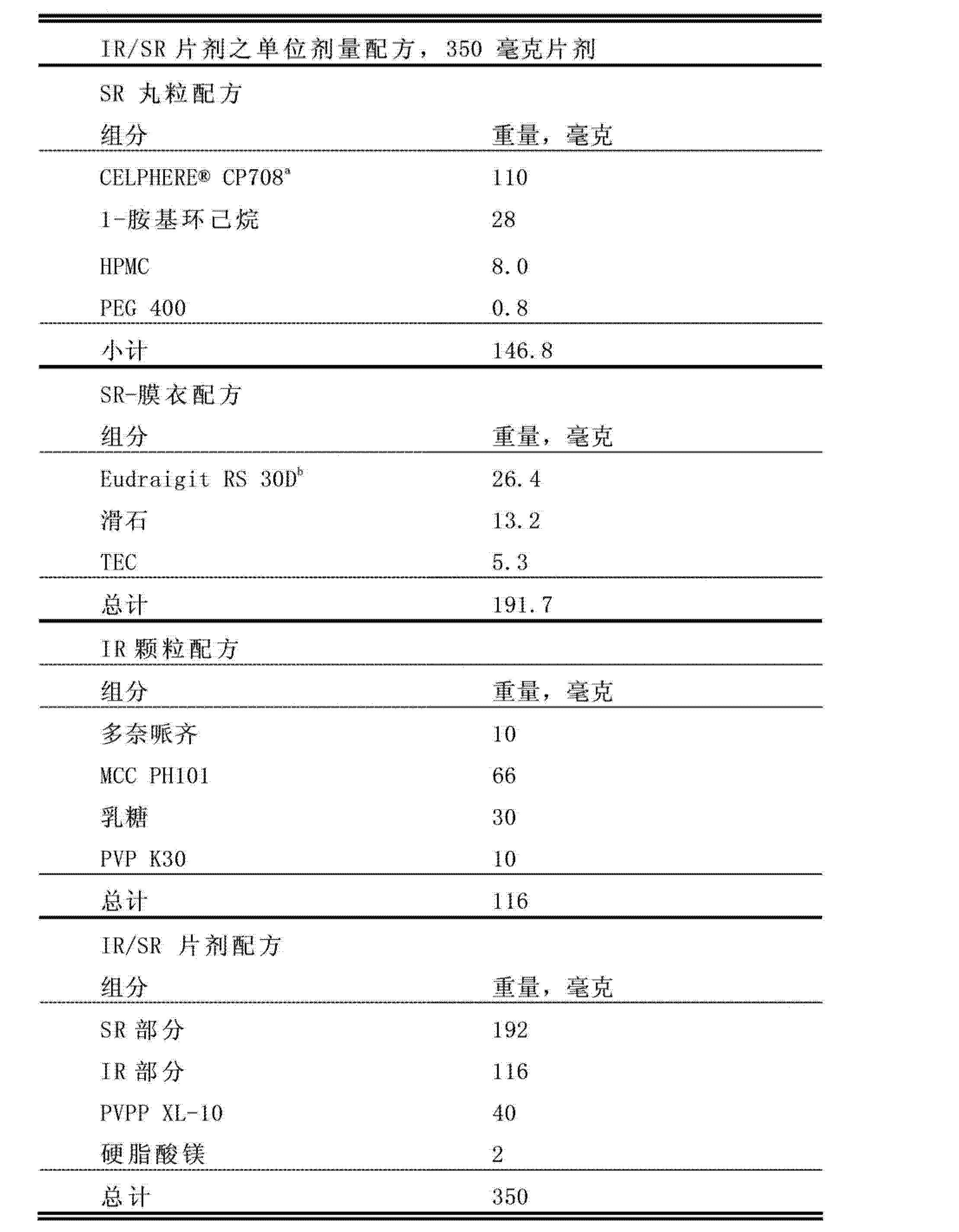 Figure CN102573911BD00121