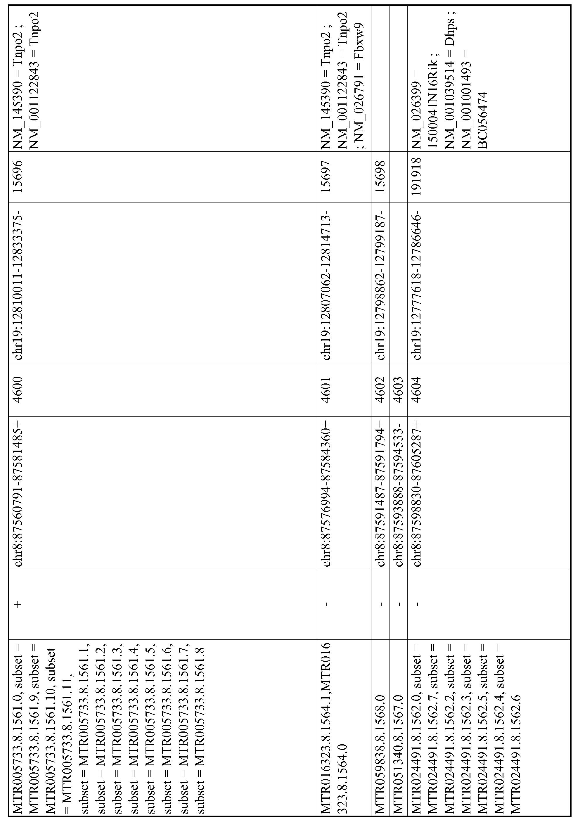 Figure imgf000855_0001