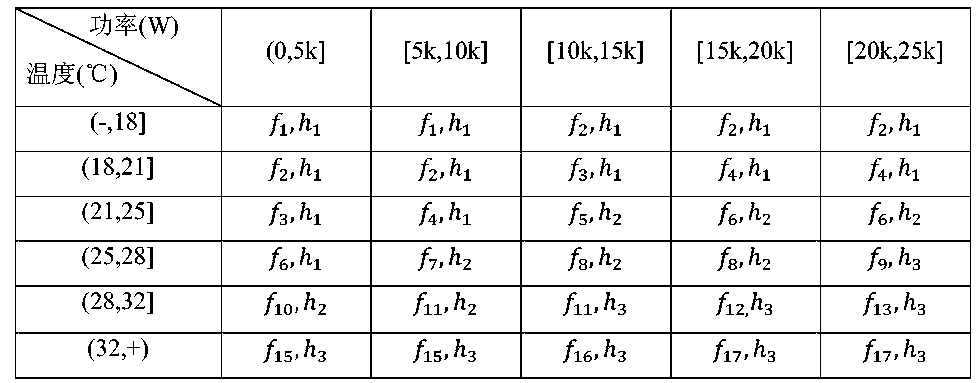 Figure CN104566816AC00041