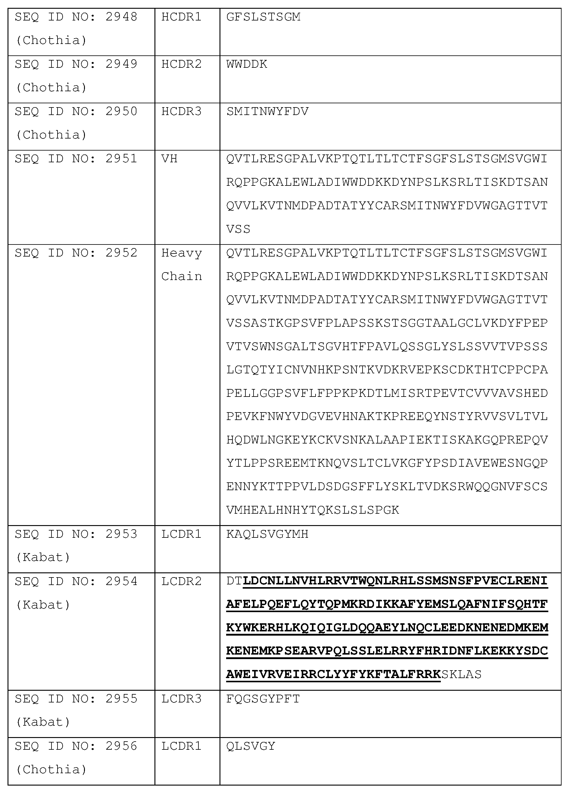 Figure imgf000444_0001