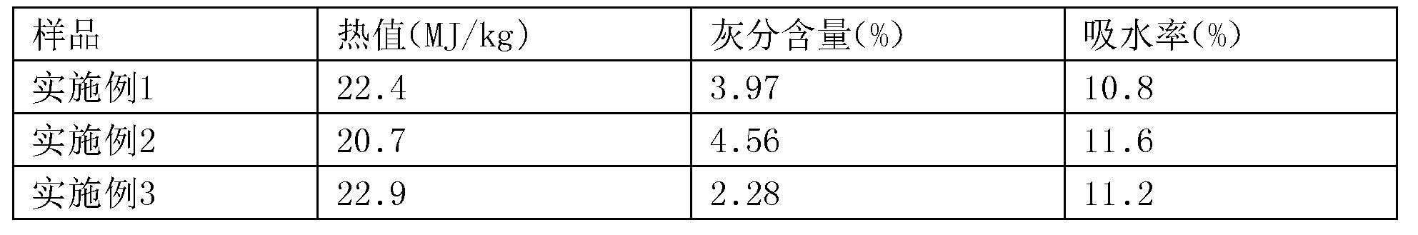 Figure CN106190401AD00051
