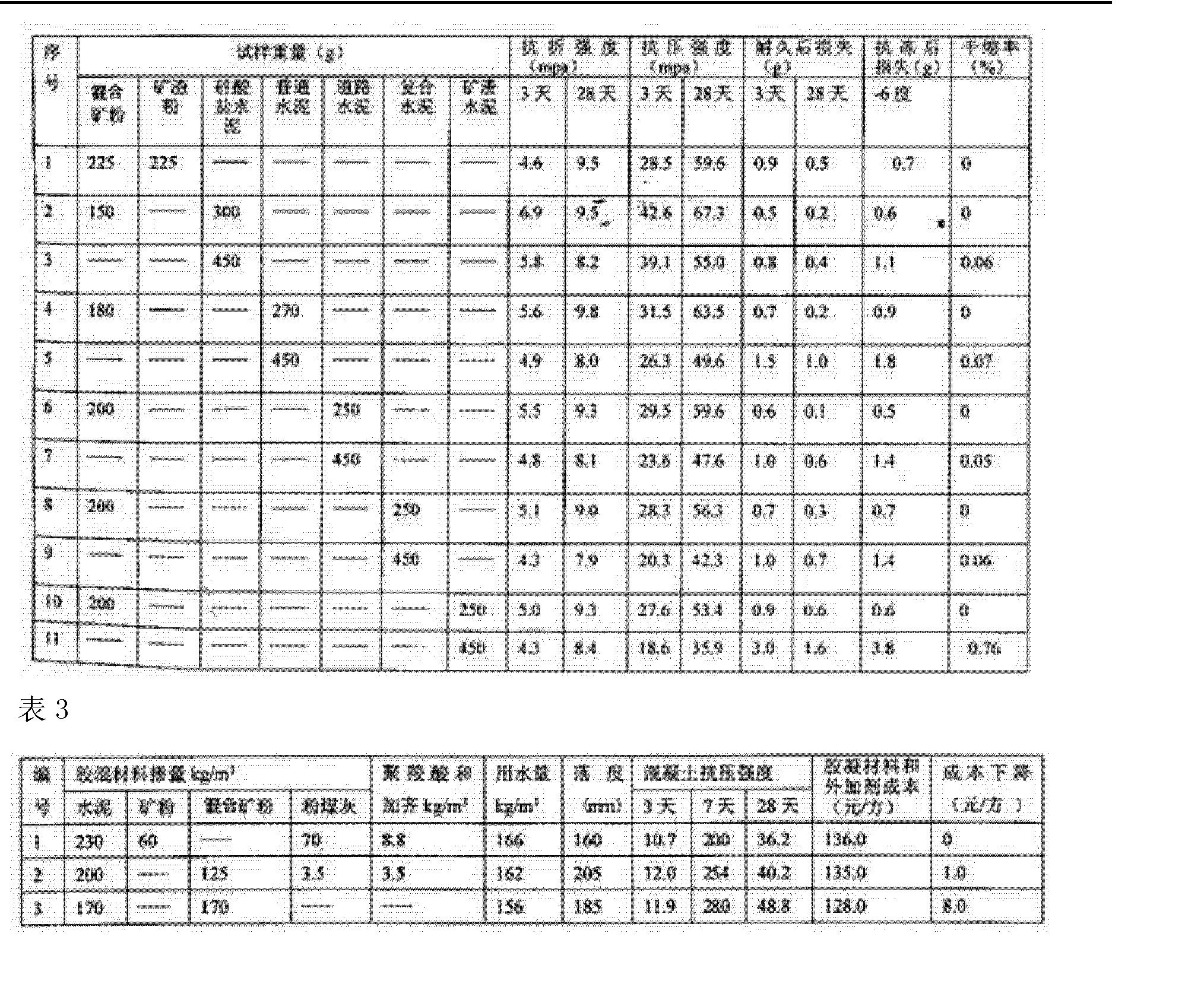 Figure CN104016603AD00061
