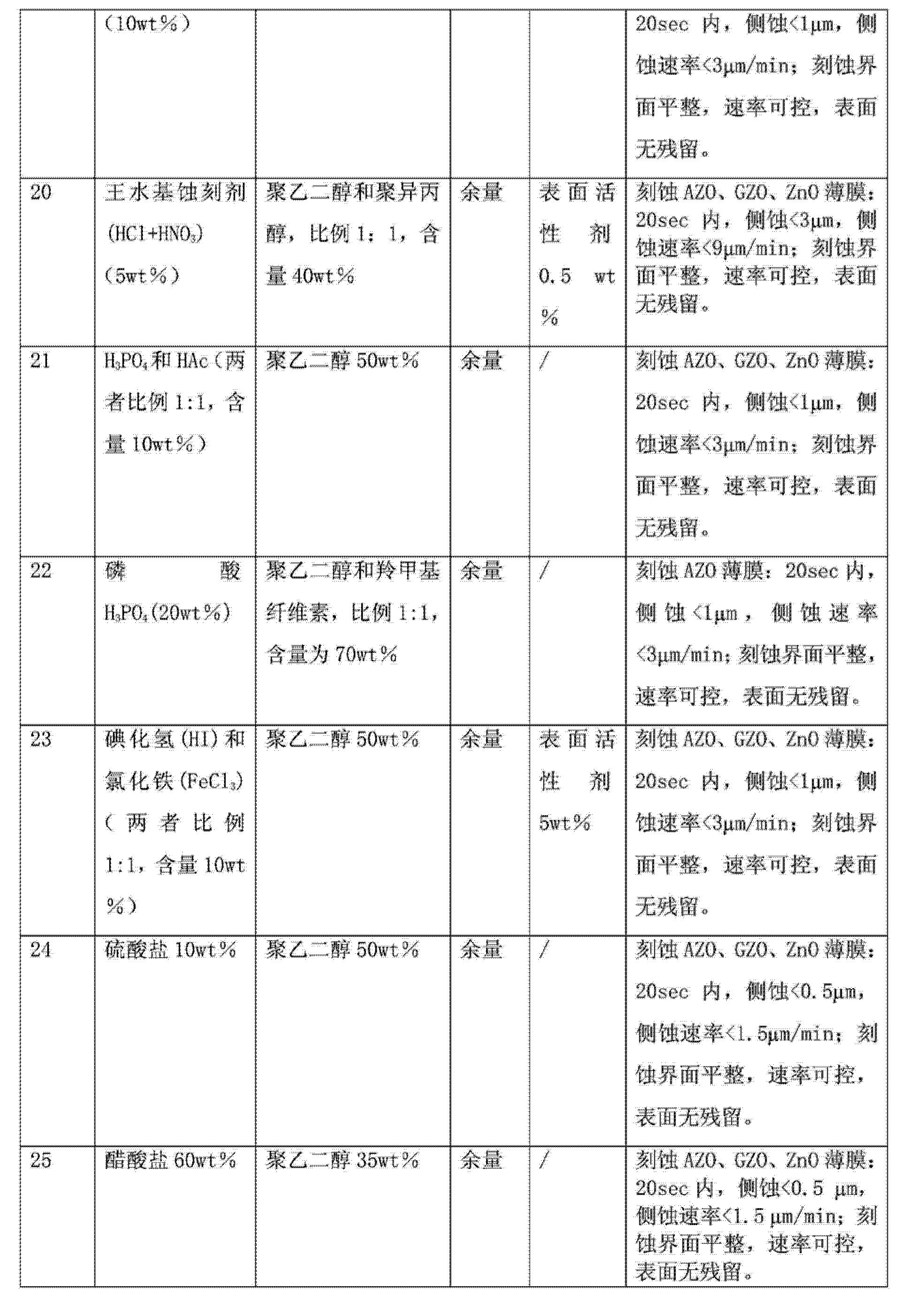 Figure CN103980905AD00201