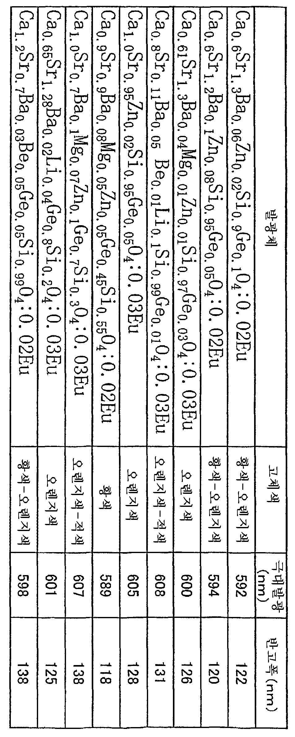 Figure 112005032567013-pct00005