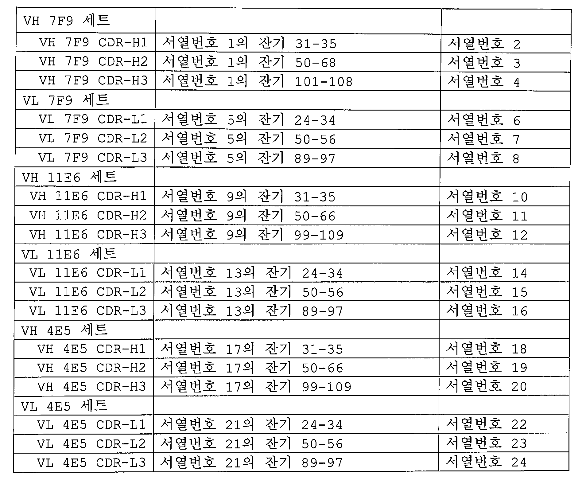 Figure pat00005
