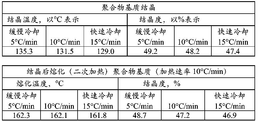 Figure CN104870601AD00331