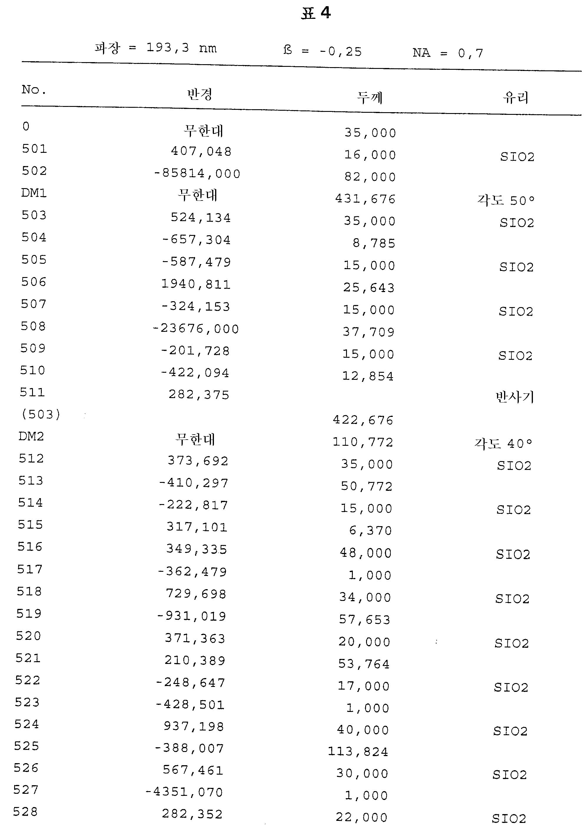 Figure 111999008452414-pat00007