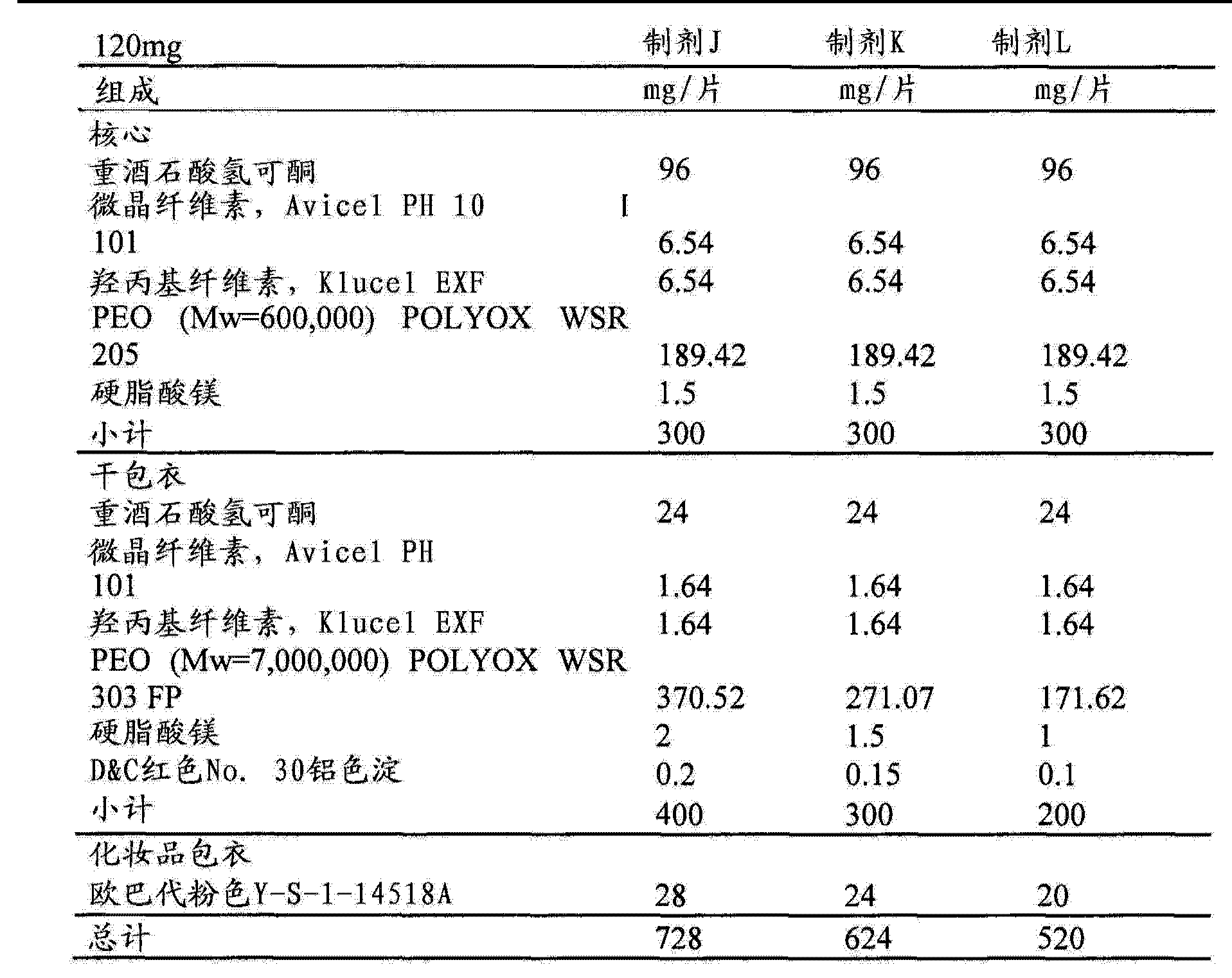 Figure CN104856967AD00321