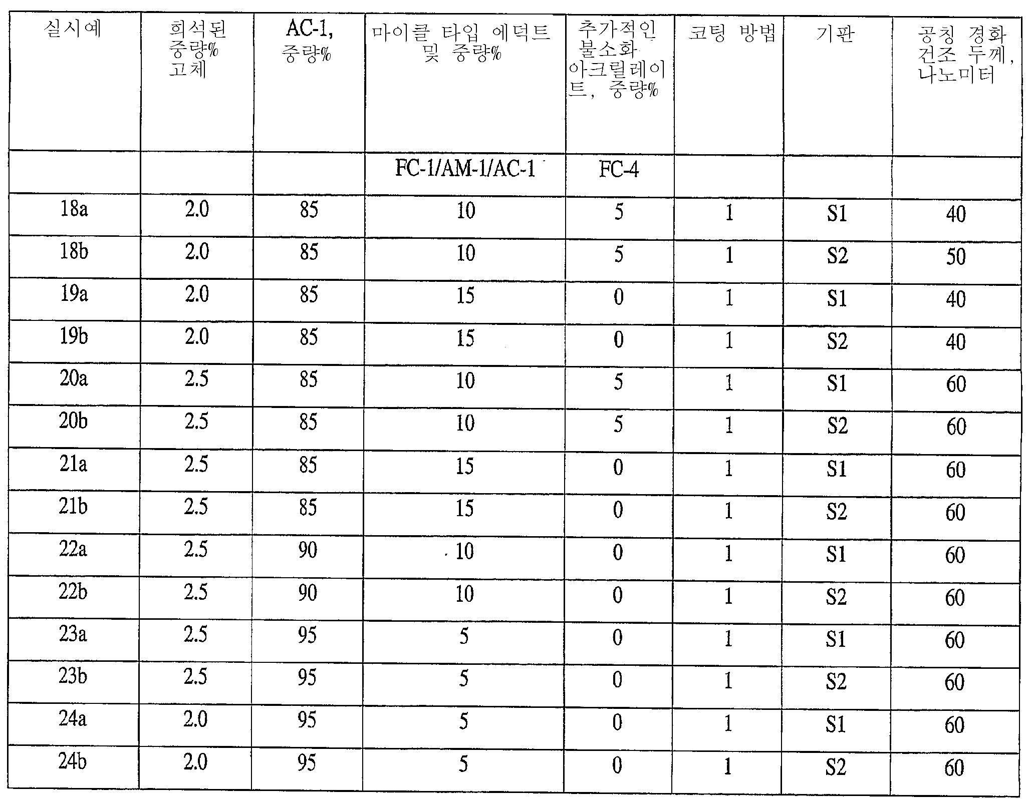 Figure 112006090278141-PCT00004