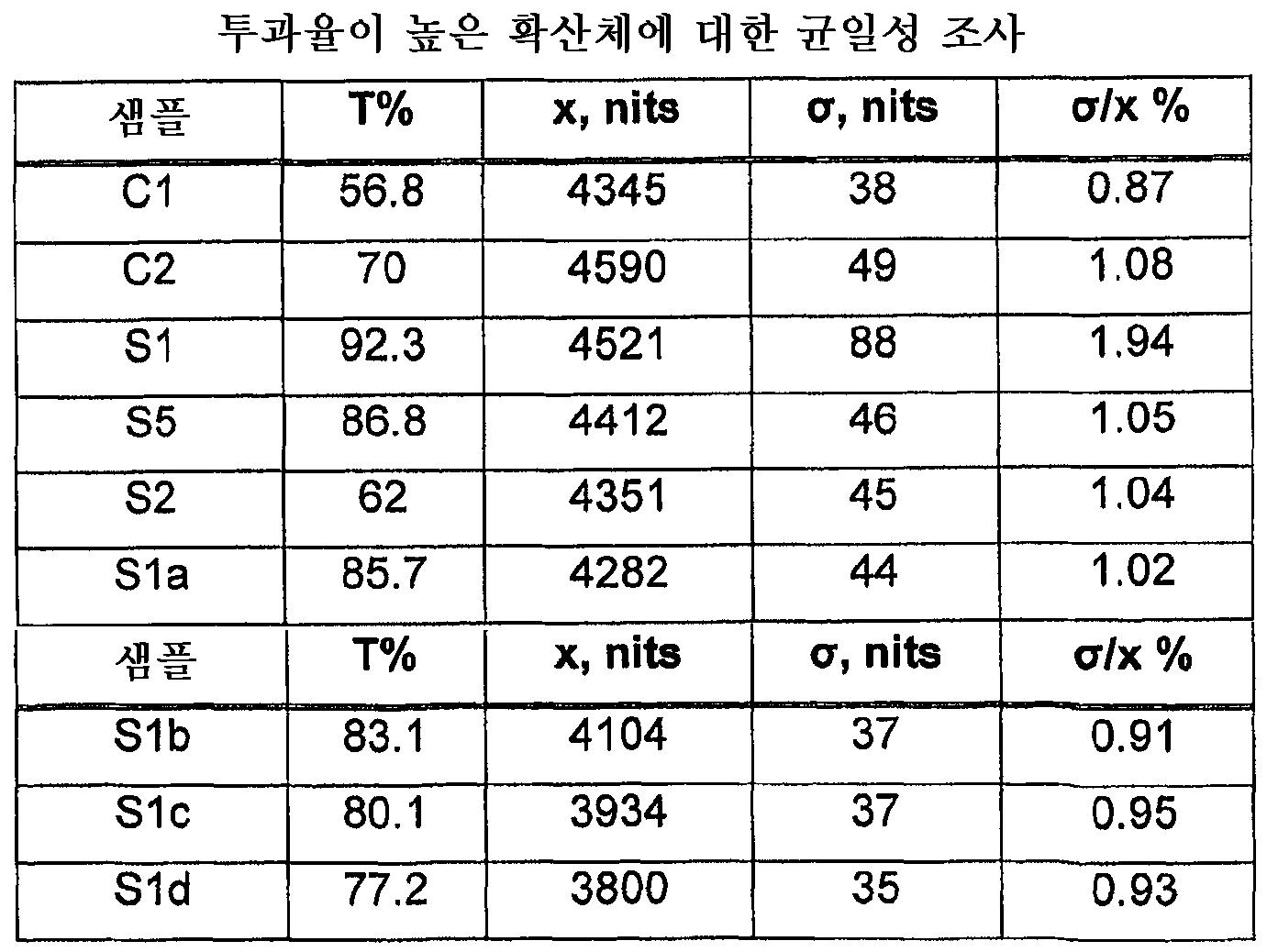 Figure 112007035544956-PCT00003