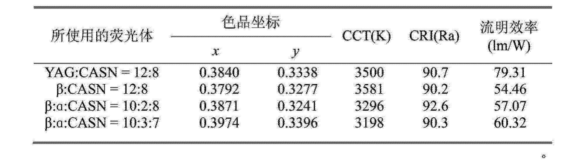 Figure CN104087293AD00161