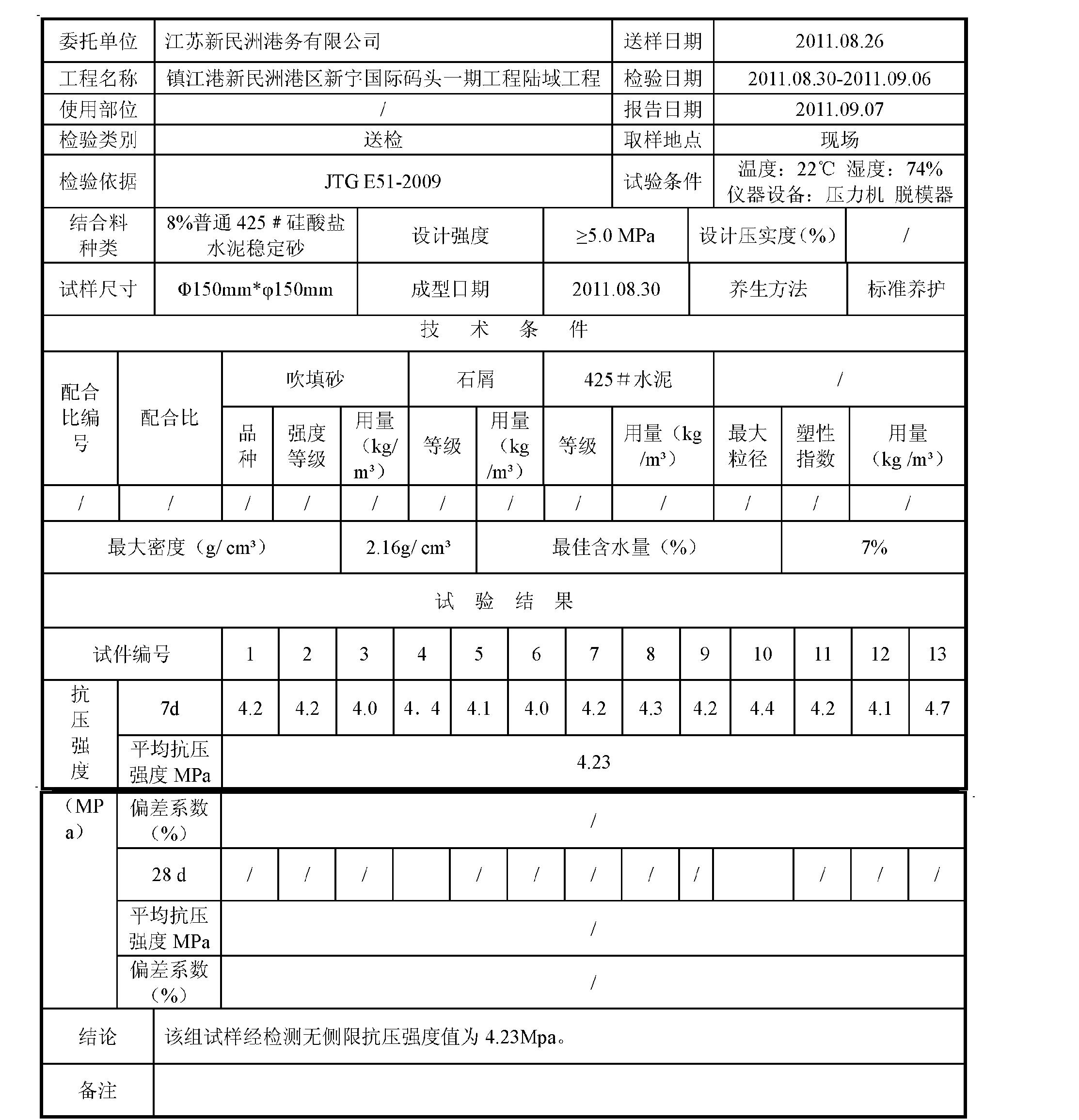 Figure CN102557561AD00161
