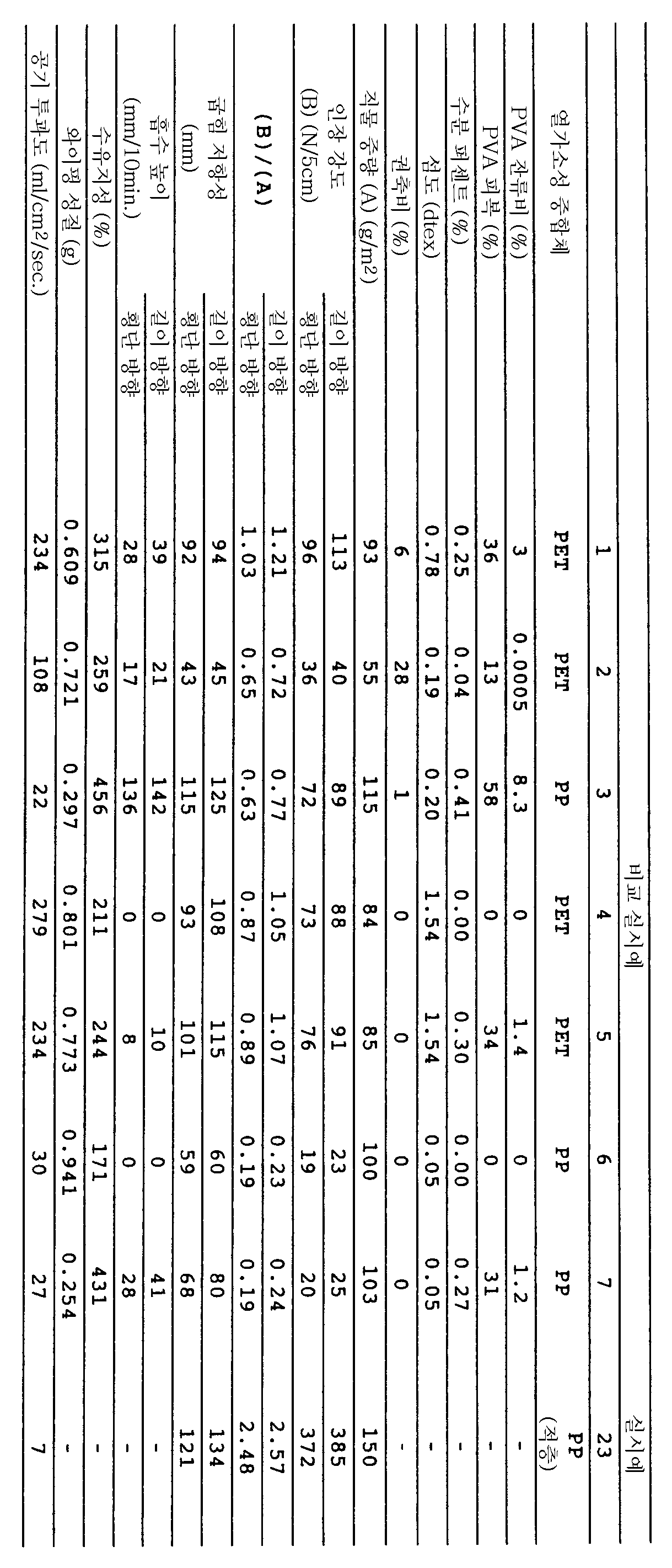 Figure 112004045702185-pat00008