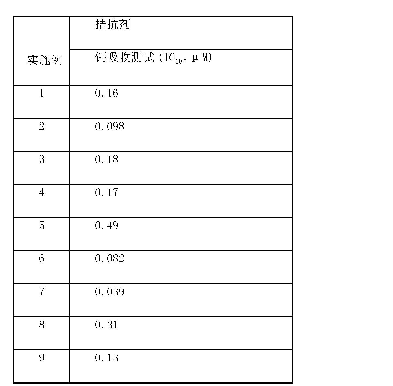 Figure CN101142174BD00941