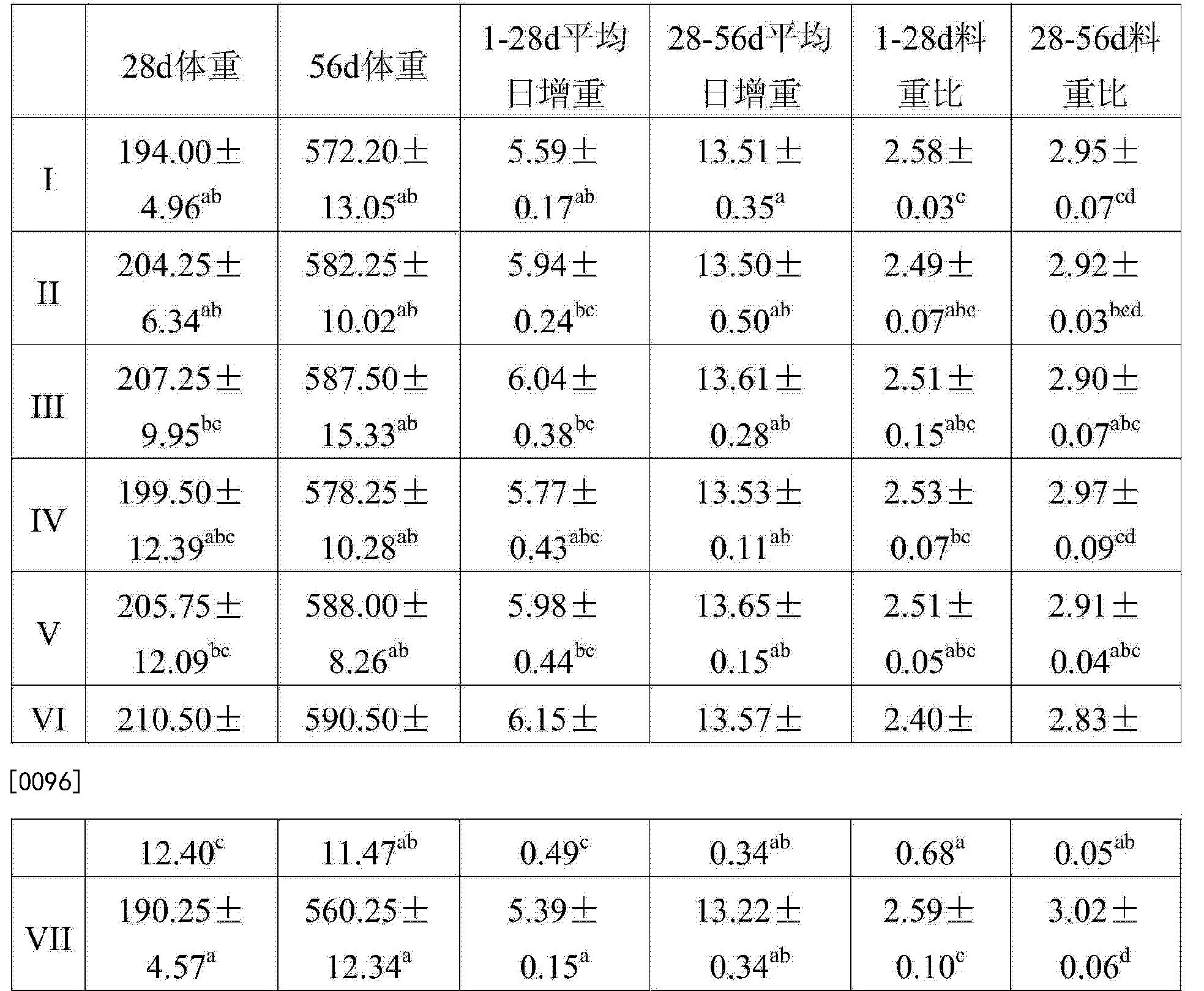 Figure CN104605139AD00111