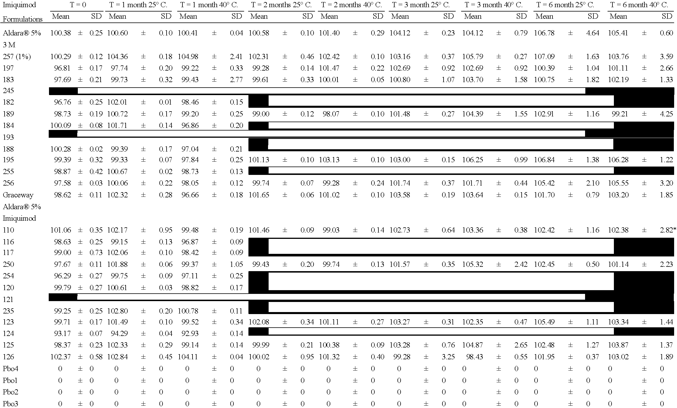 Figure US20110021555A1-20110127-C00003