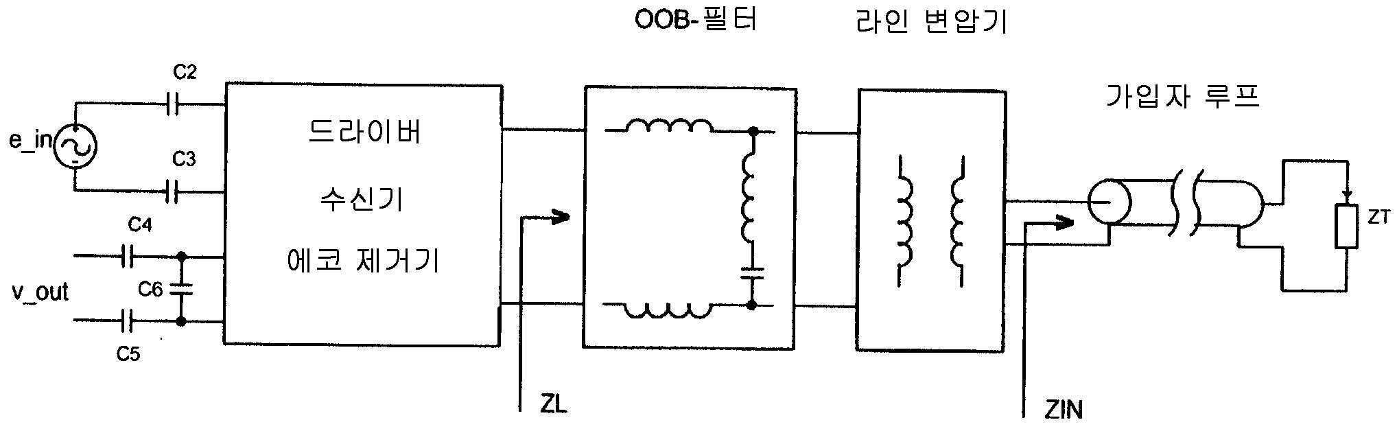 Figure 112005064997734-pct00005