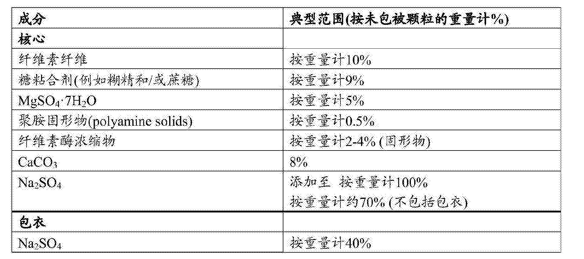 Figure CN107523441AD00161