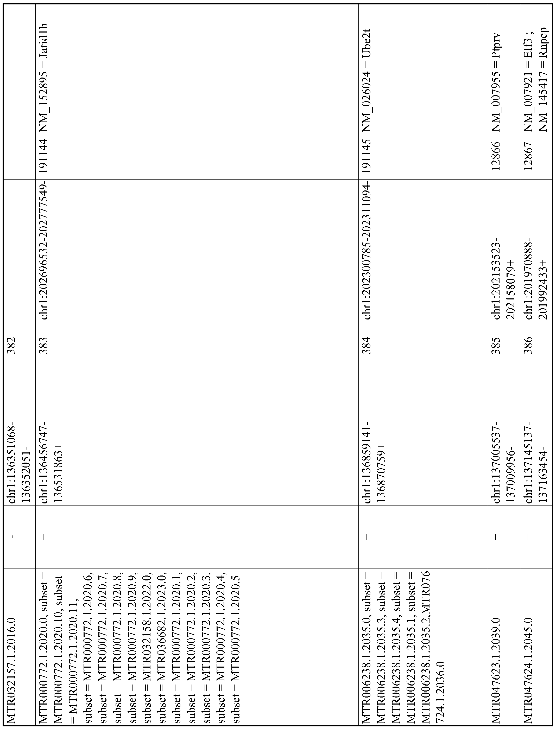 Figure imgf000216_0001