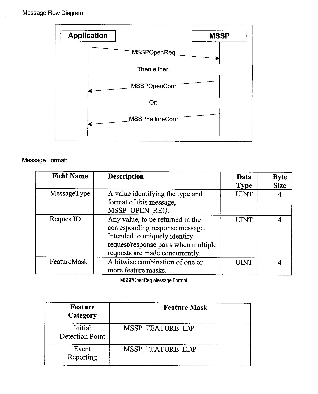 Figure US20030177283A1-20030918-P00004