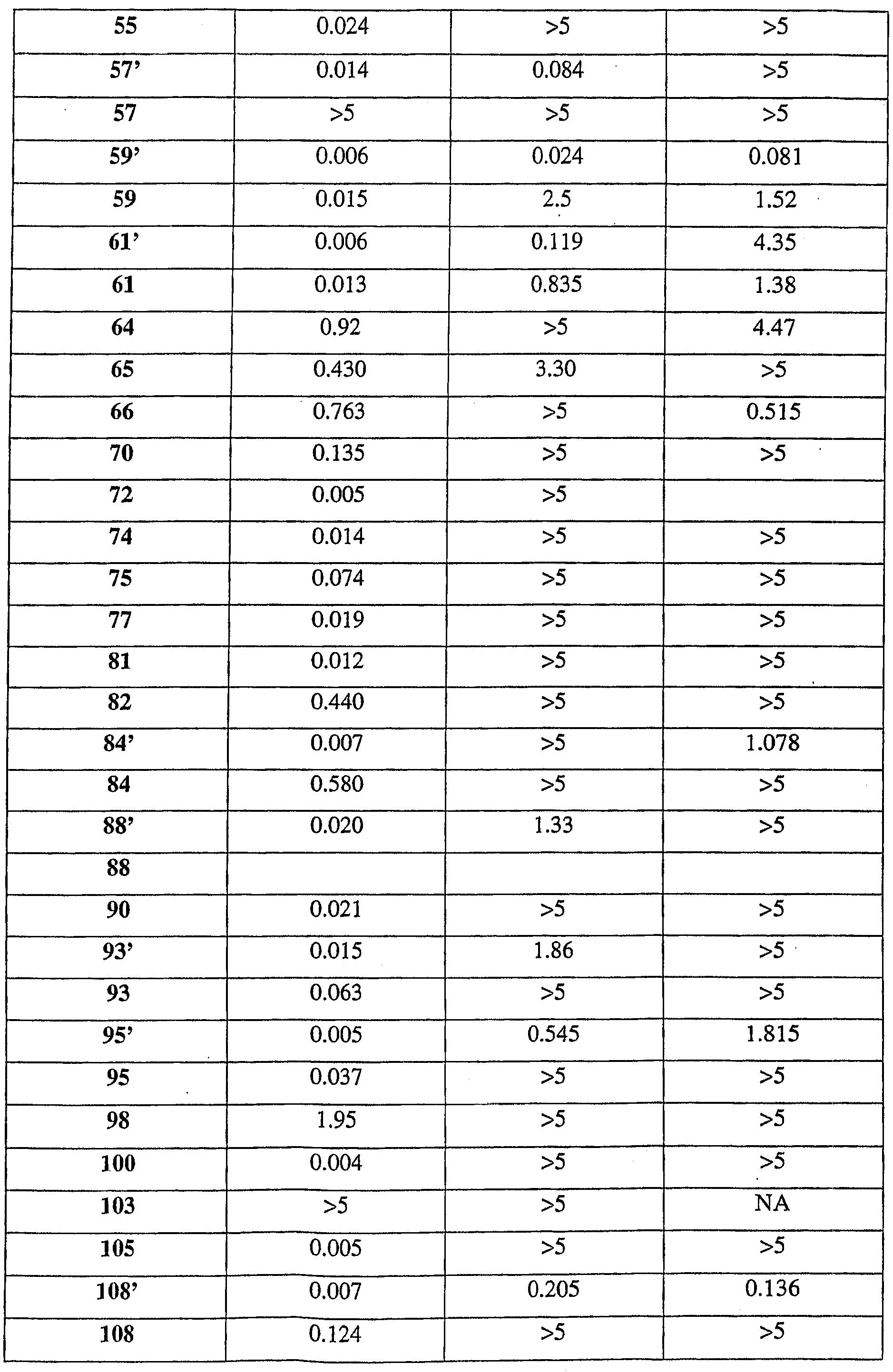 Figure 112004032346398-pct00094