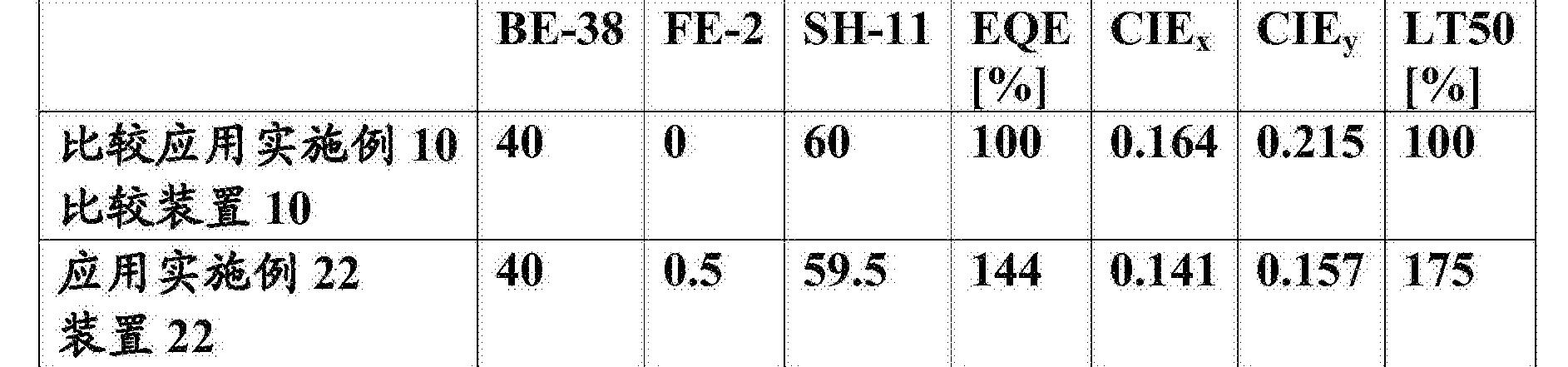 Figure CN105993083BD00711