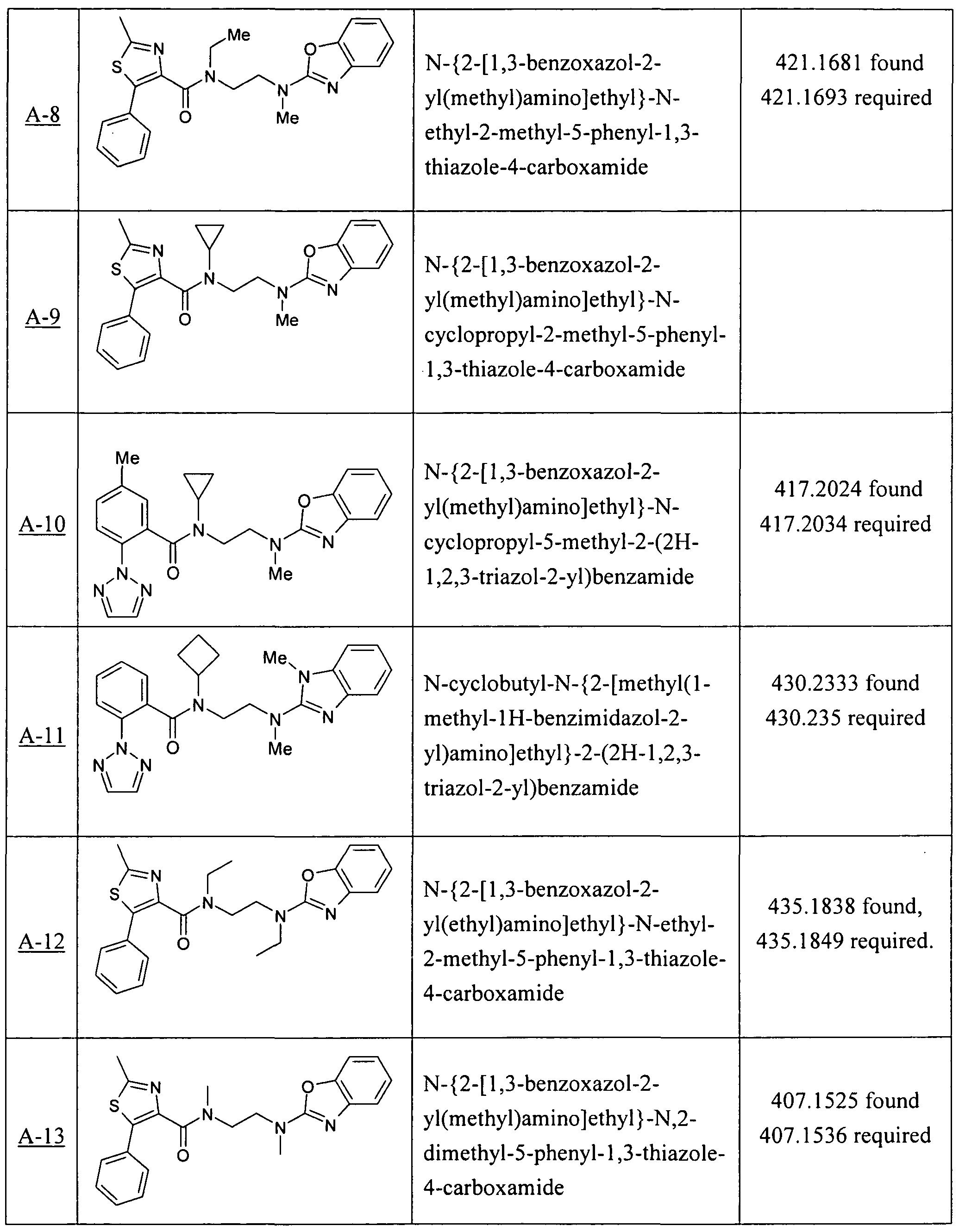 WO2009011775A1 - Amidoethyl alkylamino orexin receptor