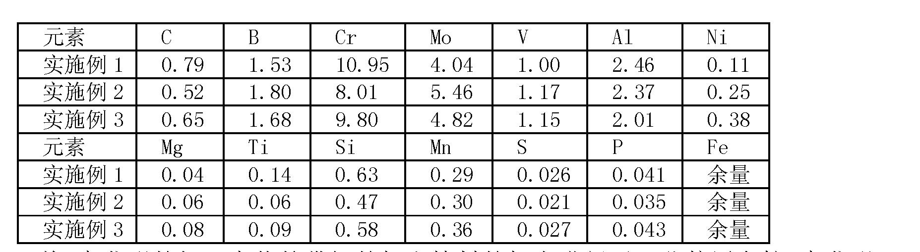 Figure CN101773935BD00071