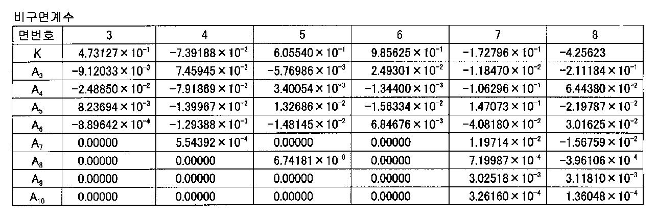 Figure 112006012752748-pat00007