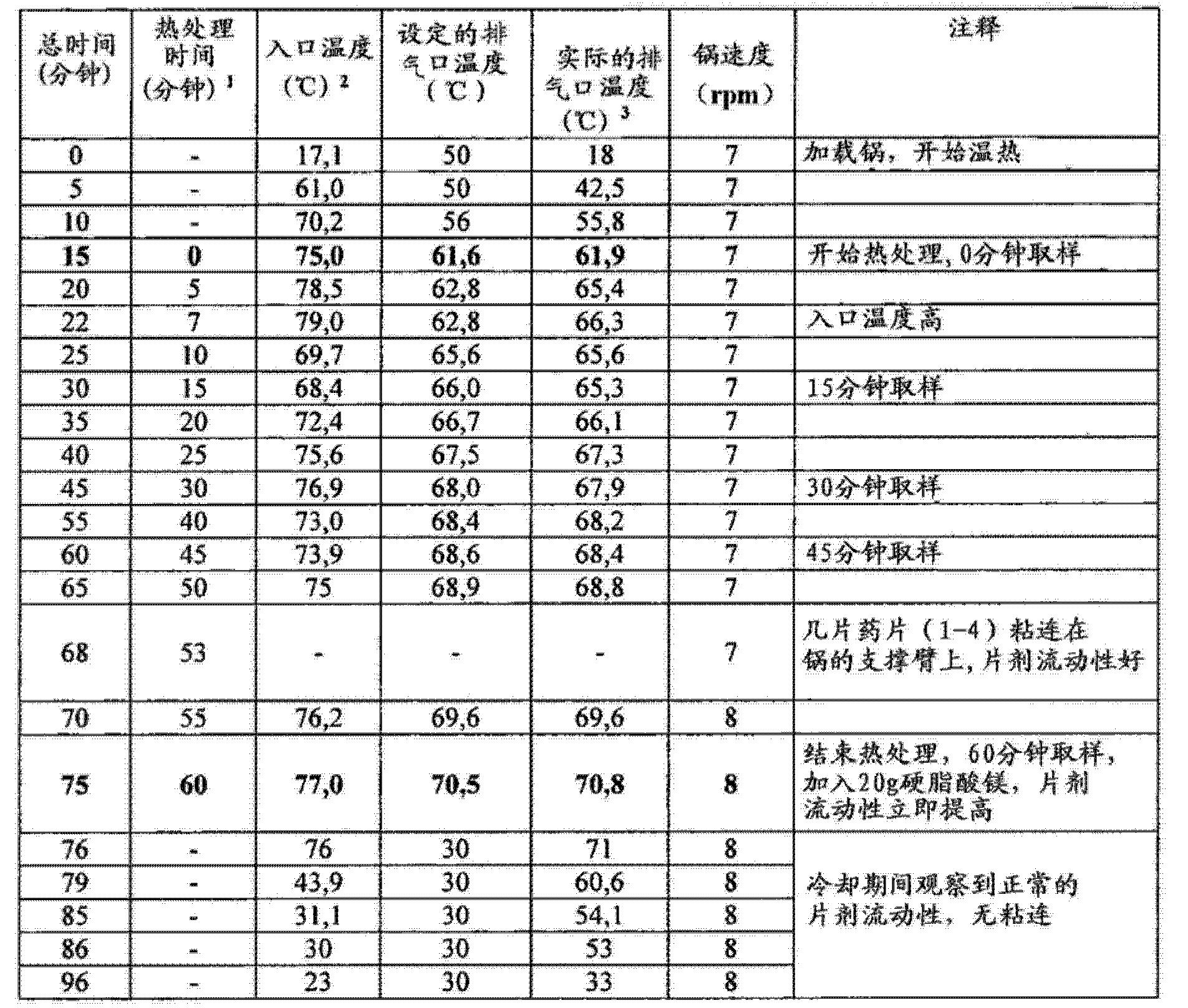 Figure CN102743355BD01101