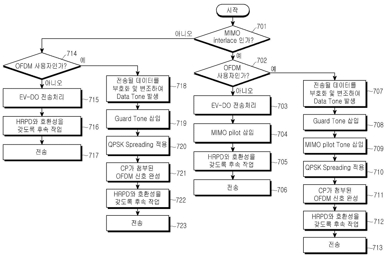 Figure R1020060007981