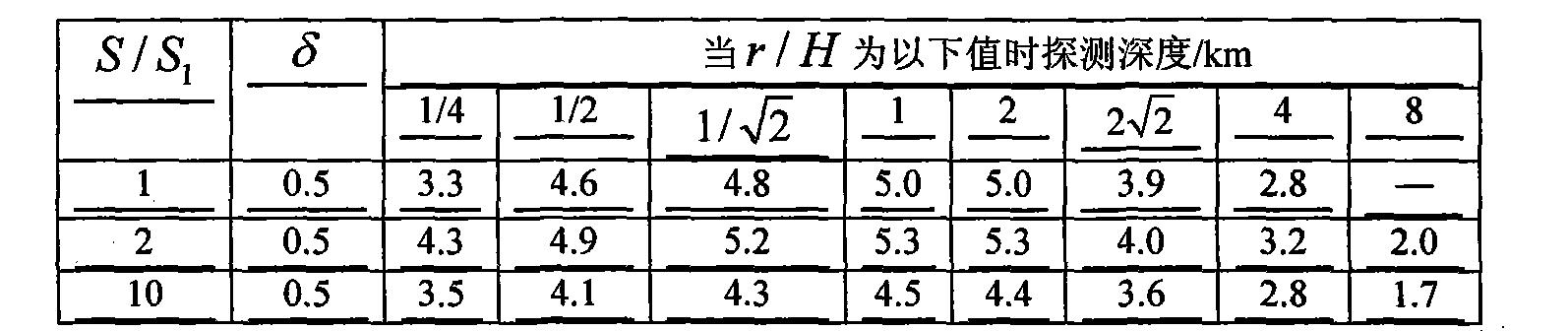 Figure CN102419452BD00131
